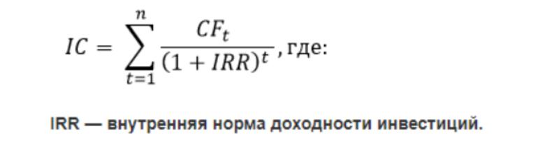 Расчет внутренней нормы доходности - IRR